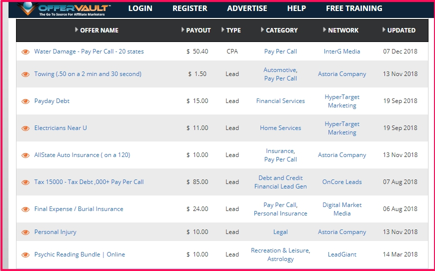 13 Top Pay Per Call Advertising Networks for Affiliate Marketers 4